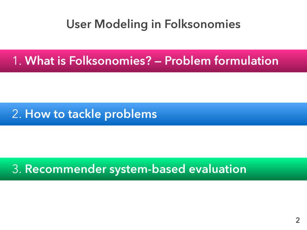 1. What is Folksonomies? — Problem formulation ...