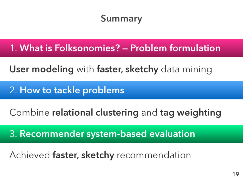 19 Summary User modeling with faster, sketchy d...