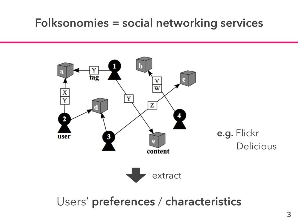 3 Folksonomies = social networking services e.g...