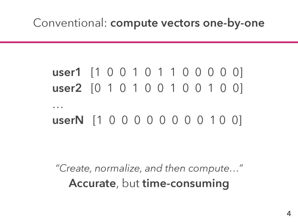 4 Conventional: compute vectors one-by-one user...