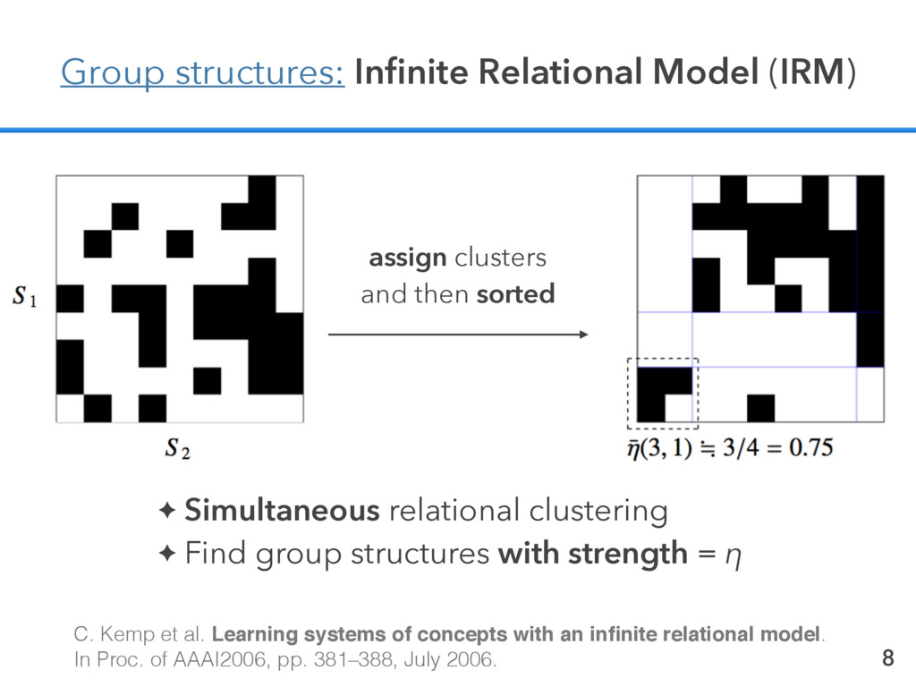 8 Group structures: Infinite Relational Model (I...