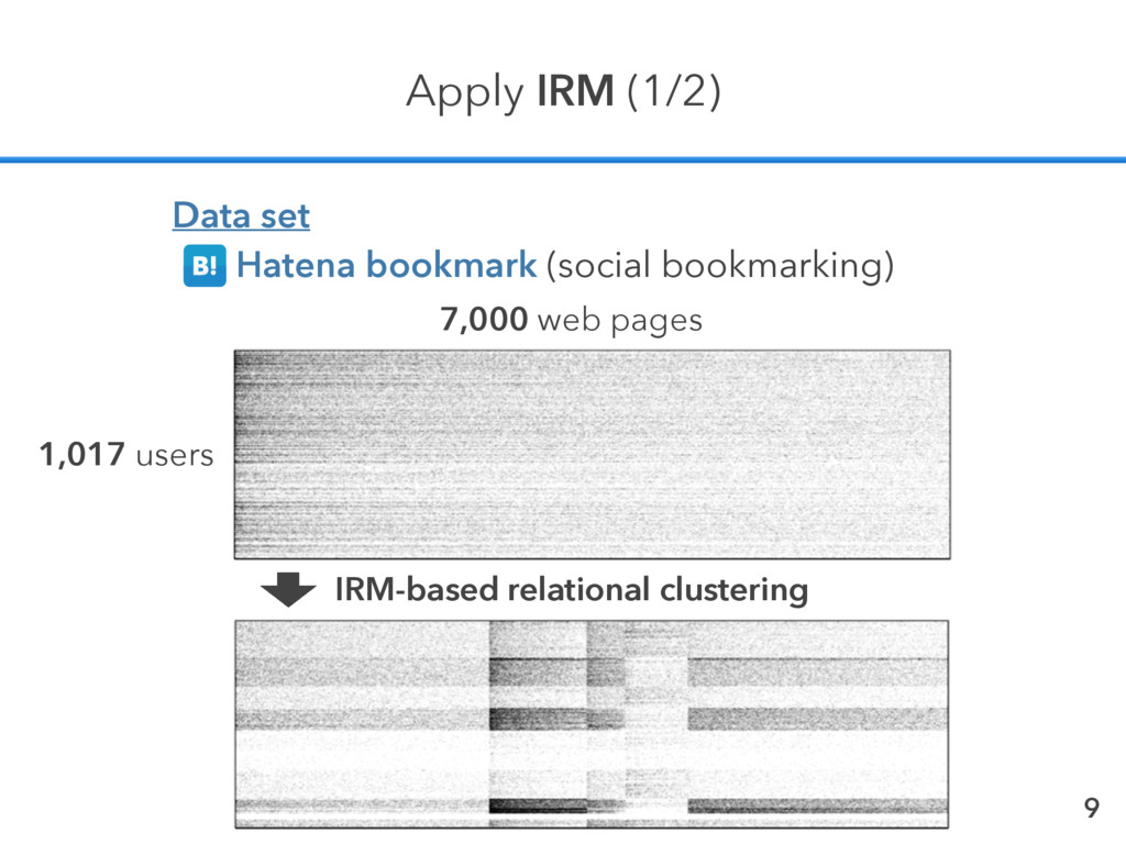 9 Apply IRM (1/2) Data set Hatena bookmark (soc...