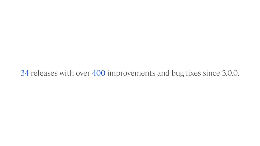 34 releases with over 400 improvements and bug ...