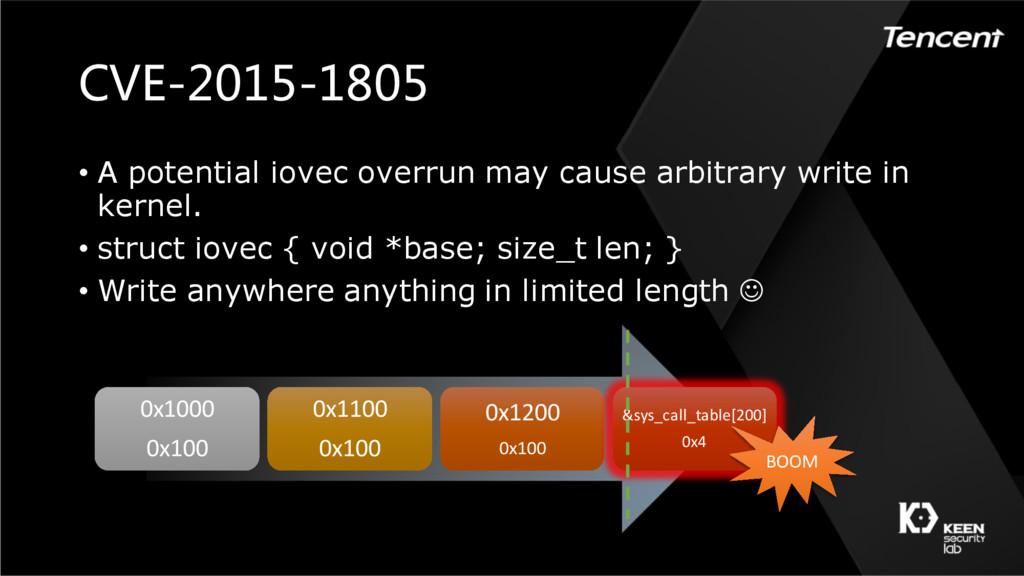 CVE-2015-1805 • A potential iovec overrun may c...