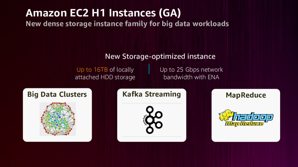 Amazon EC2 H1 Instances (GA) New dense storage ...