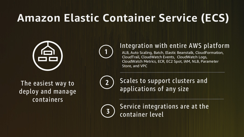 Service integrations are at the container level...