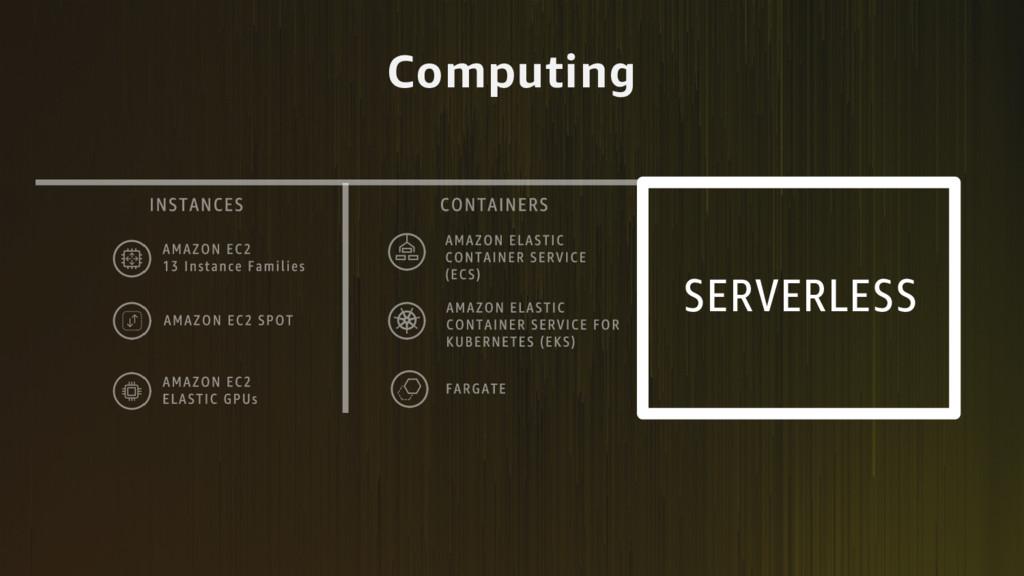 Computing SERVERLESS