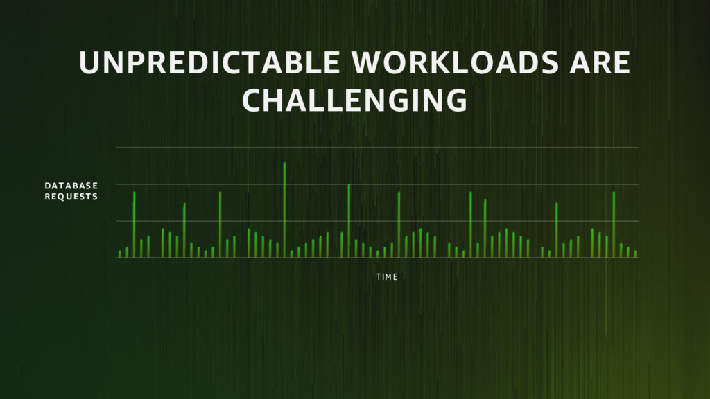 UNPREDICTABLE WORKLOADS ARE CHALLENGING DATABAS...