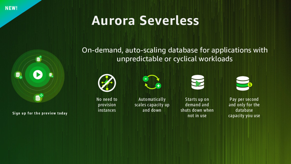 Sign up for the preview today Aurora Severless ...