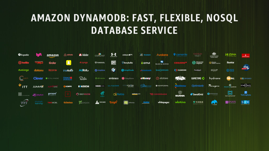 AMAZON DYNAMODB: FAST, FLEXIBLE, NOSQL DATABASE...
