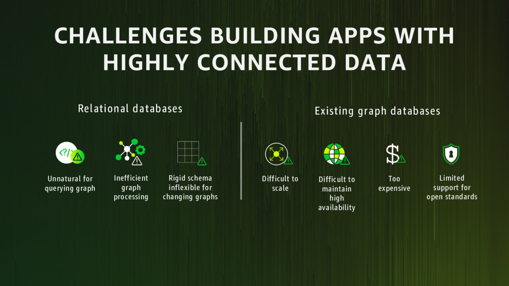 CHALLENGES BUILDING APPS WITH HIGHLY CONNECTED ...