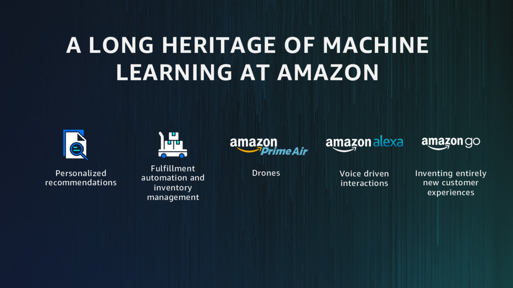 A LONG HERITAGE OF MACHINE LEARNING AT AMAZON P...