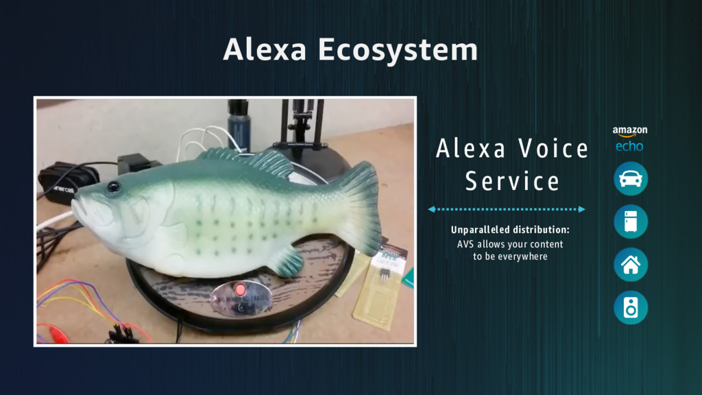 Alexa Ecosystem Create great content: ASK is ho...