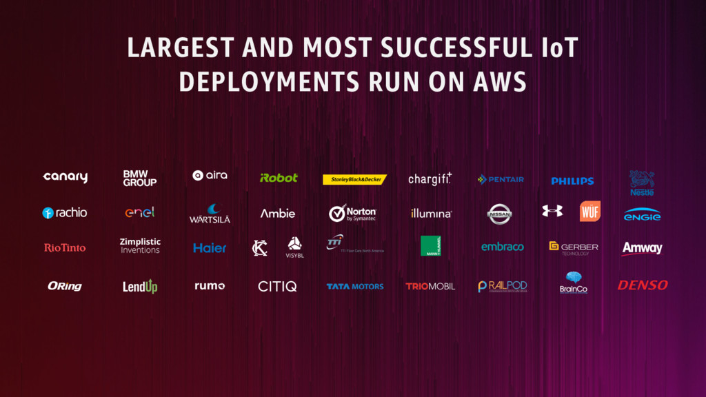 LARGEST AND MOST SUCCESSFUL IoT DEPLOYMENTS RUN...