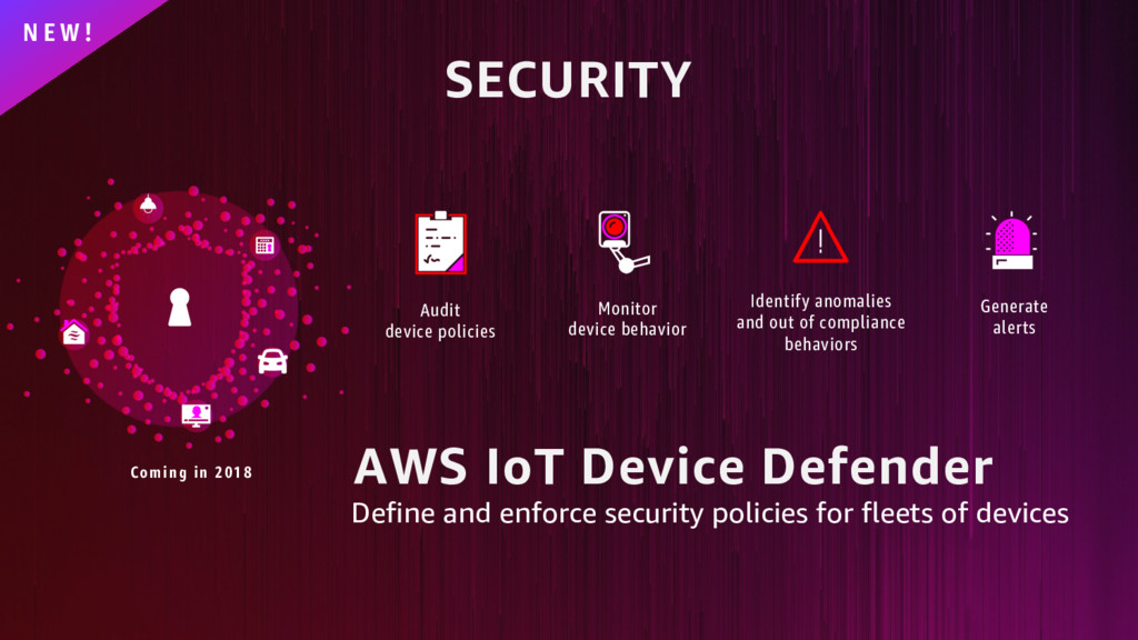 SECURITY N E W ! AWS IoT Device Defender Define...