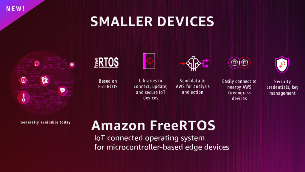 SMALLER DEVICES N E W ! Amazon FreeRTOS IoT con...