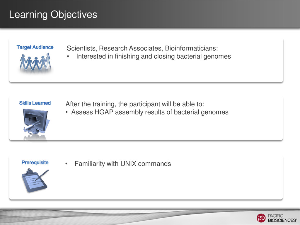 Learning Objectives After the training, the par...