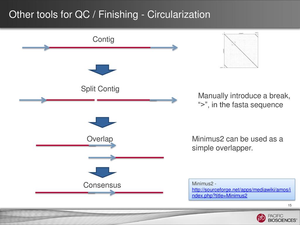 Other tools for QC / Finishing - Circularizatio...