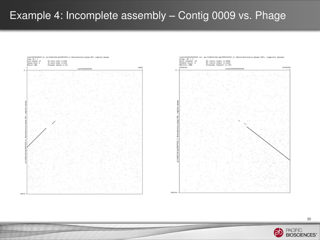 Example 4: Incomplete assembly – Contig 0009 vs...