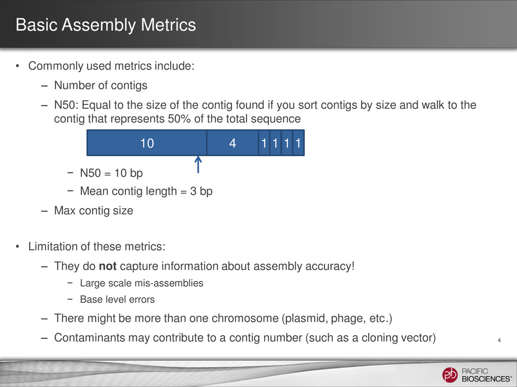 Basic Assembly Metrics • Commonly used metrics ...