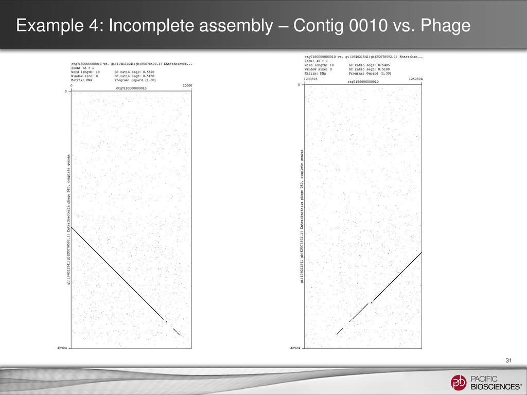 Example 4: Incomplete assembly – Contig 0010 vs...