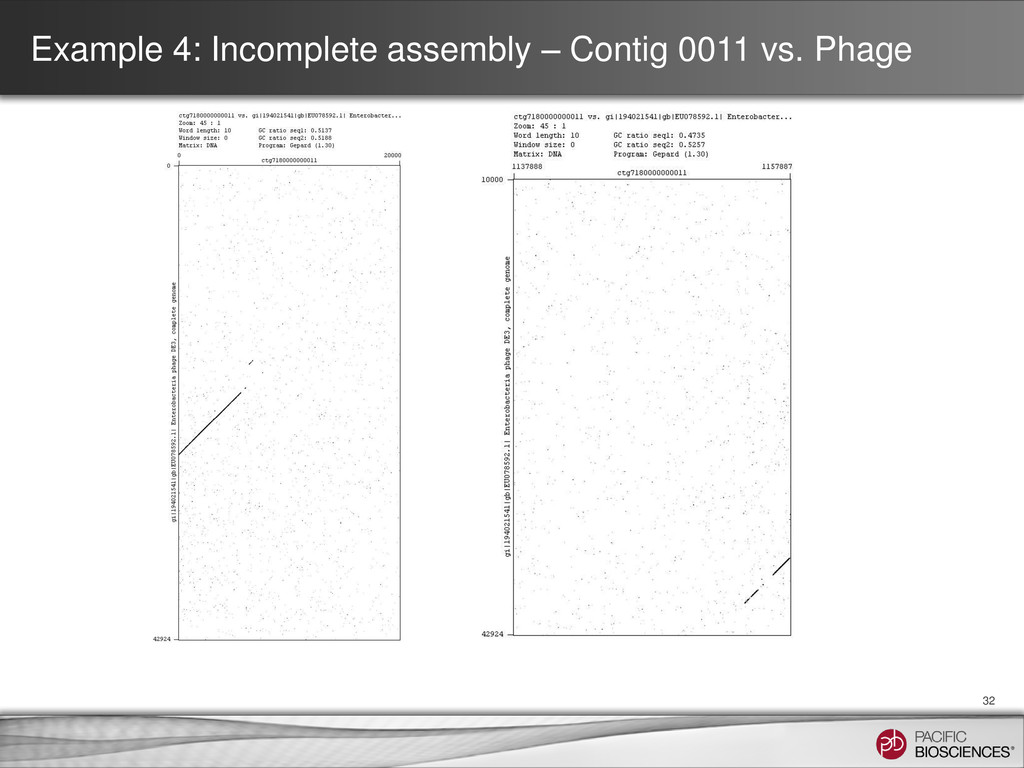 Example 4: Incomplete assembly – Contig 0011 vs...