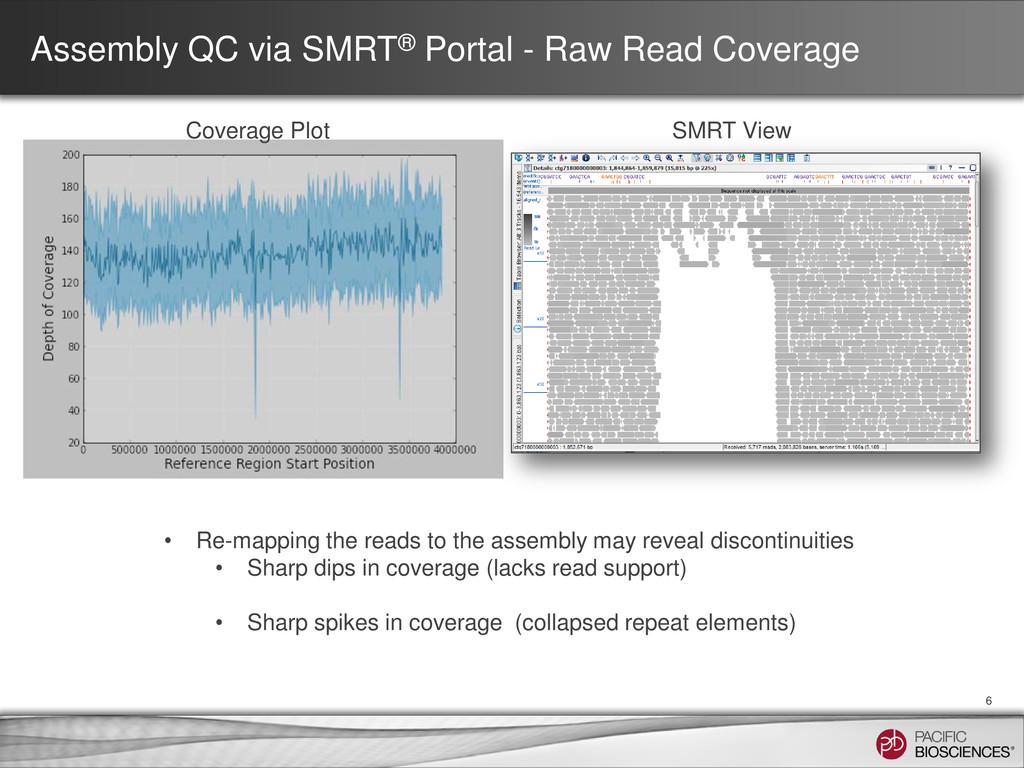 Assembly QC via SMRT® Portal - Raw Read Coverag...