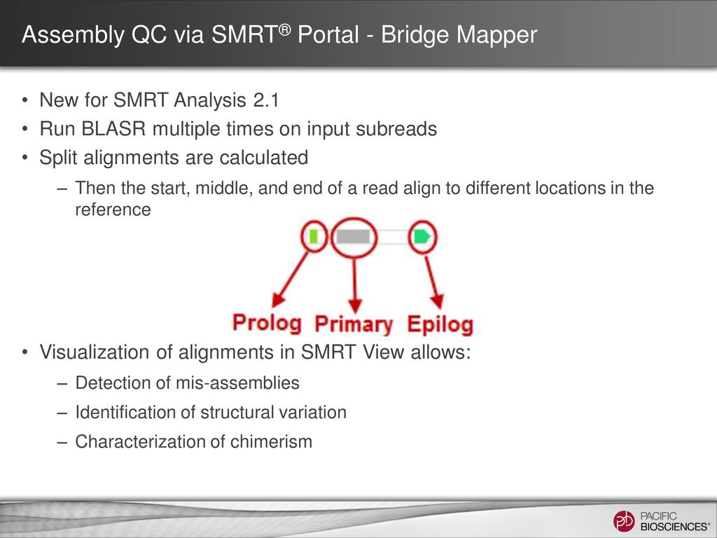 Assembly QC via SMRT® Portal - Bridge Mapper • ...