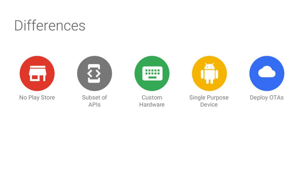 No Play Store Deploy OTAs Subset of APIs Custom...