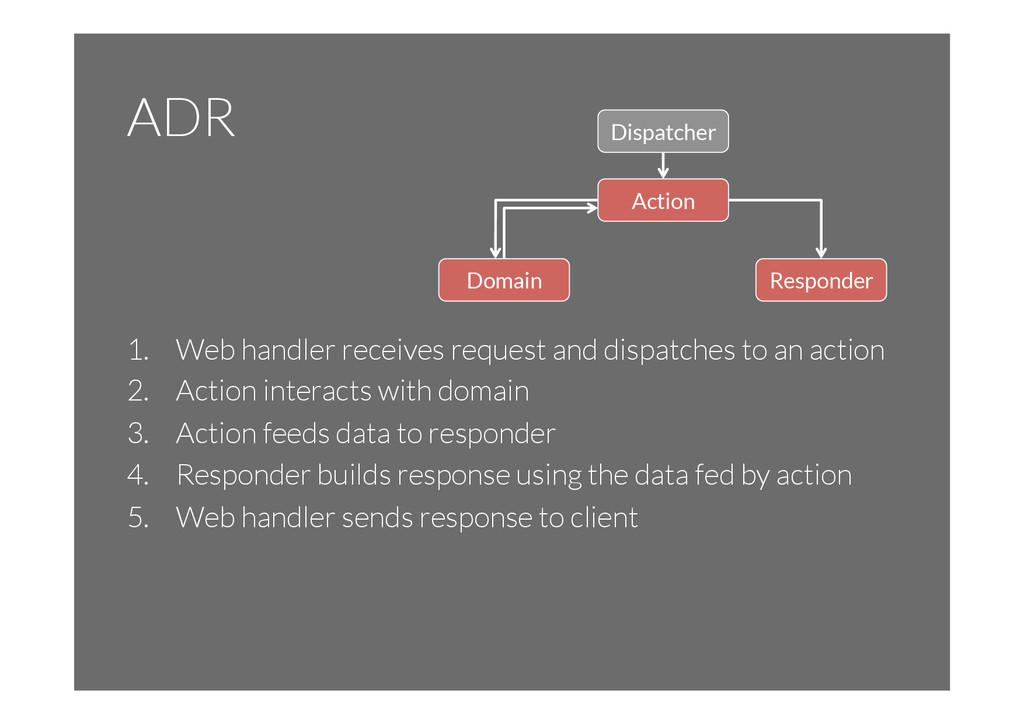 ADR Dispatcher Action Responder Domain 1.  Web ...