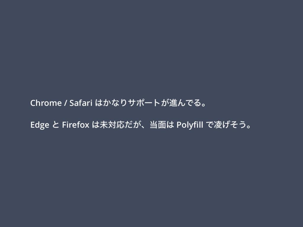 Chrome / Safari ͔ͳΓαϙʔτ͕ਐΜͰΔɻ Edge ͱ Firefox ...