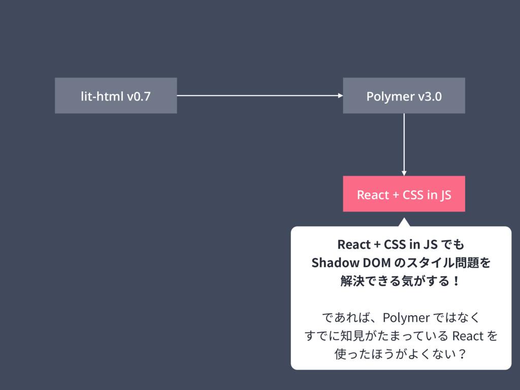 lit-html v0.7 Polymer v3.0 React + CSS in JS でも...