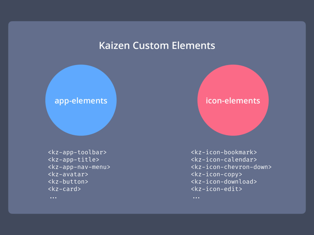 Kaizen Custom Elements app-elements icon-elemen...