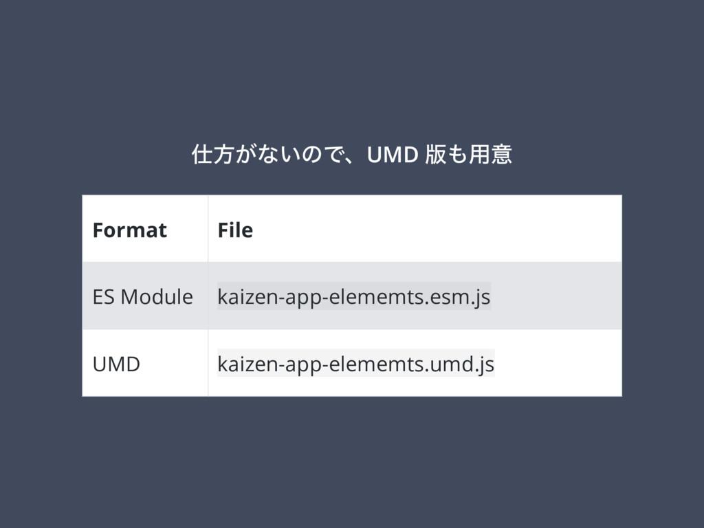ํ͕ͳ͍ͷͰɺUMD ൛༻ҙ Format File ES Module kaizen-a...