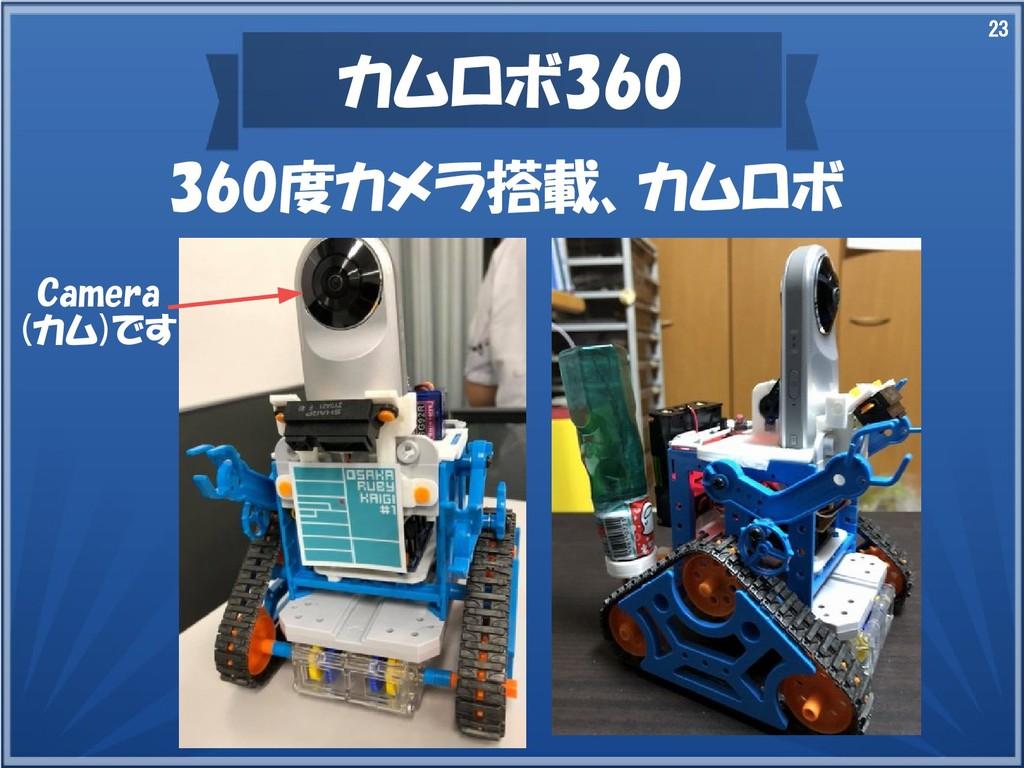23 カムロボ360 360度カメラ搭載、カムロボ Camera (カム)です