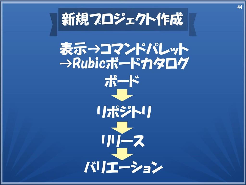 44 新規プロジェクト作成 表示→コマンドパレット →Rubicボードカタログ ボード バリエ...