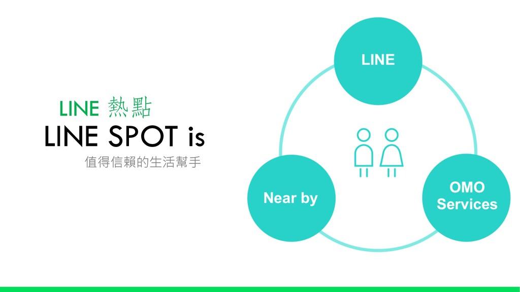 LINE SPOT is 值得信賴的生活幫手 LINE