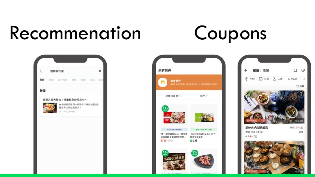 Coupons Recommenation