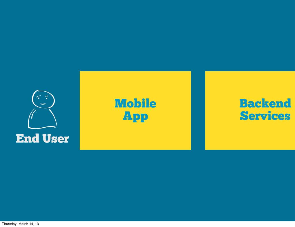 Mobile App End User Backend Services Thursday, ...