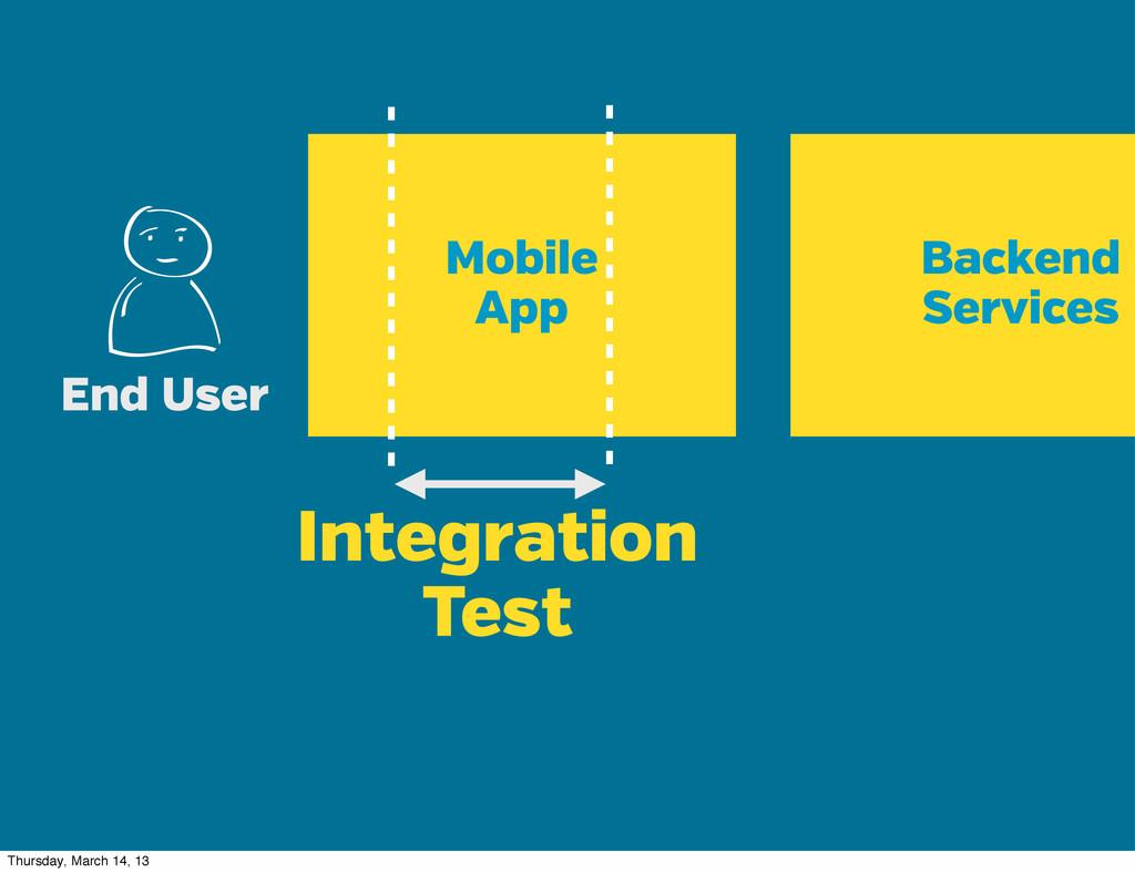 Integration Test Mobile App End User Backend Se...