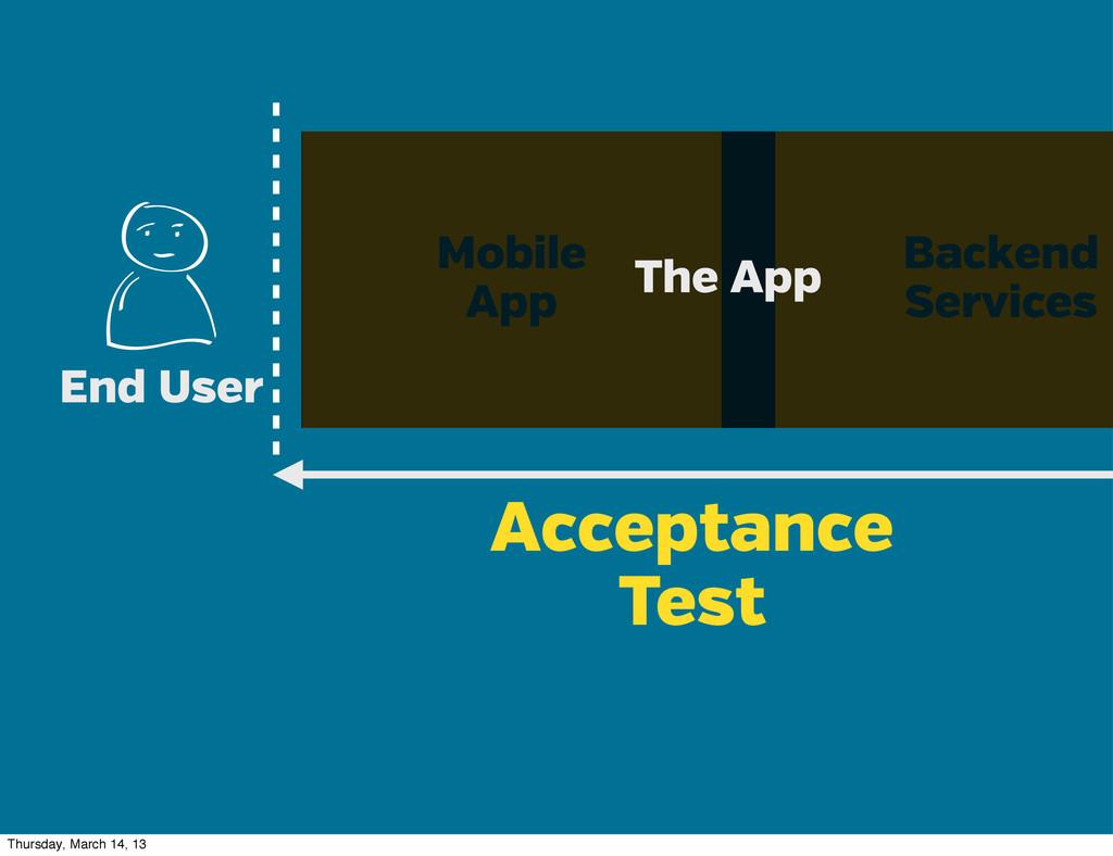Acceptance Test Mobile App End User Backend Ser...
