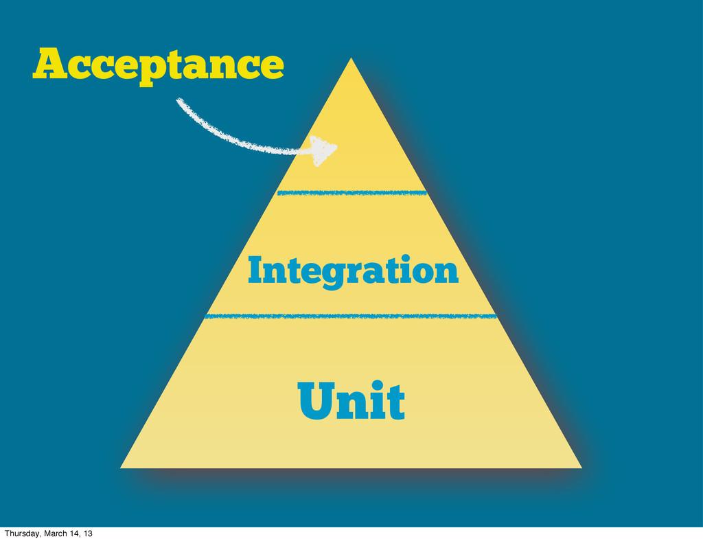 Acceptance Unit Integration Thursday, March 14,...