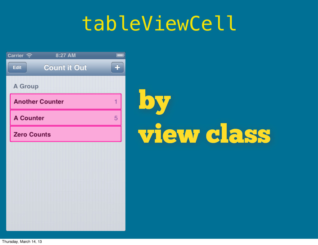 tableViewCell by view class Thursday, March 14,...