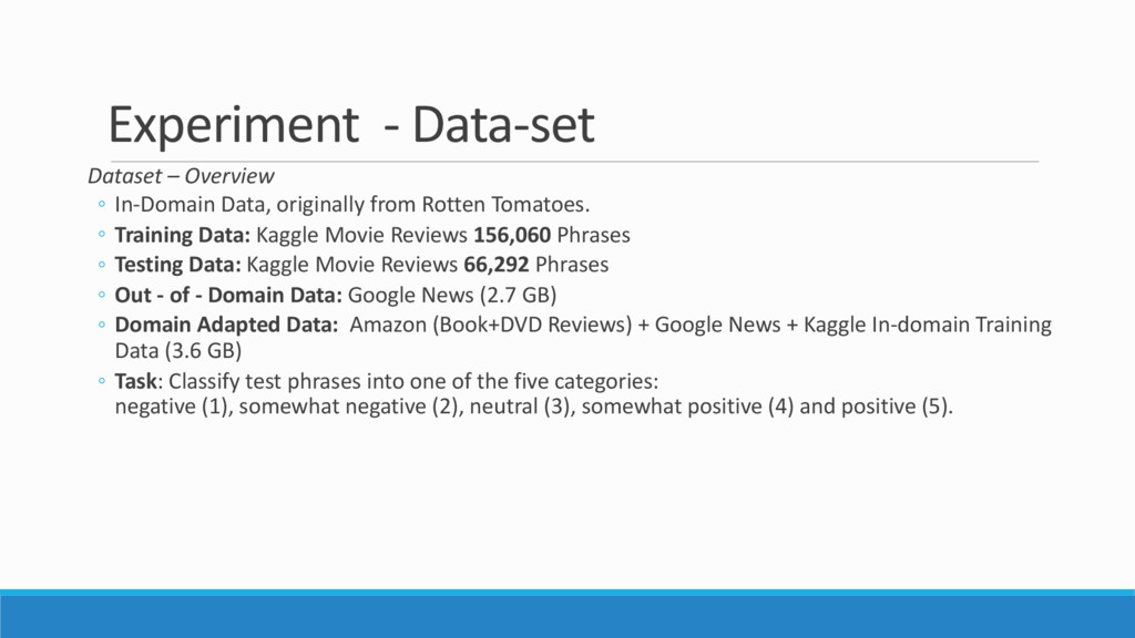 Experiment - Data-set Dataset – Overview ◦ In-D...