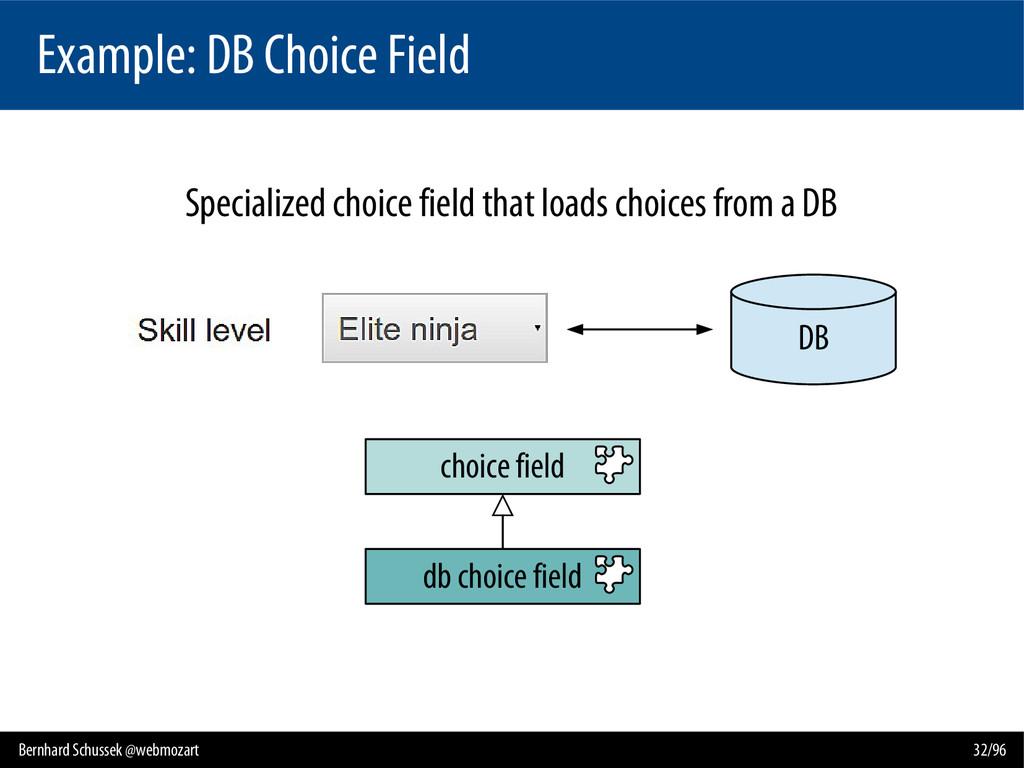 Bernhard Schussek @webmozart 32/96 Example: DB ...