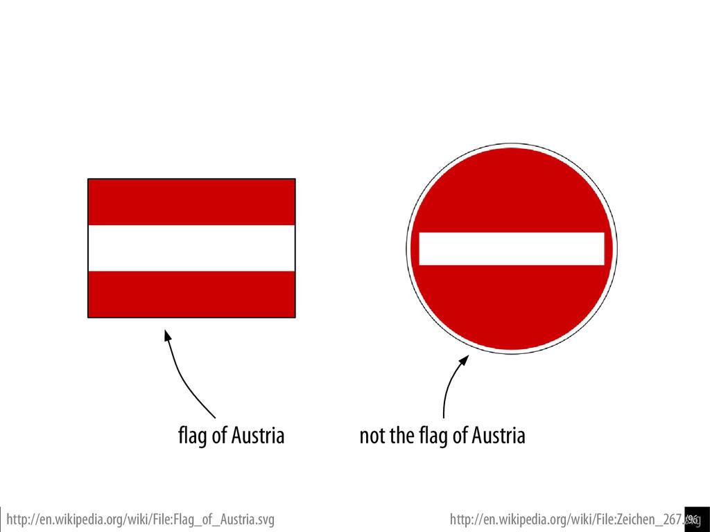 Bernhard Schussek @webmozart 7/96 flag of Austr...