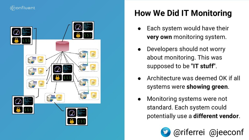 How We Did IT Monitoring ● Each system would ha...