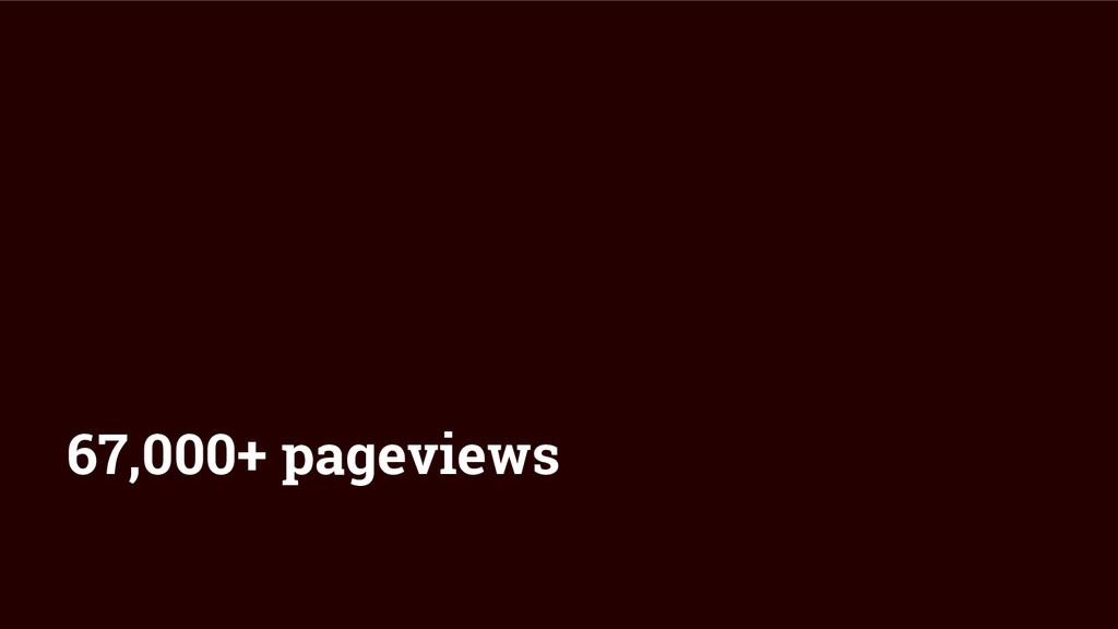 67,000+ pageviews