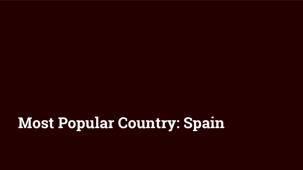 Most Popular Country: Spain