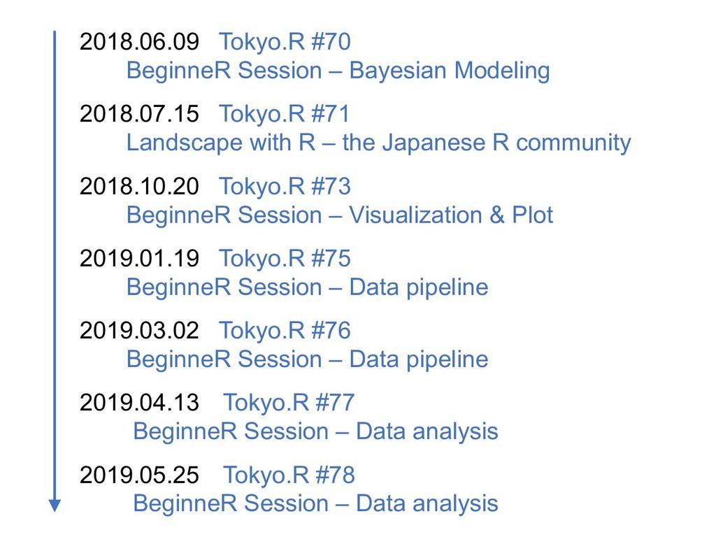 2018.06.09 Tokyo.R #70 BeginneR Session – Bayes...